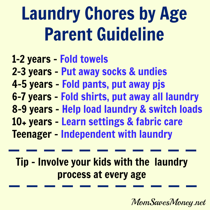 laundry-chores-by-age